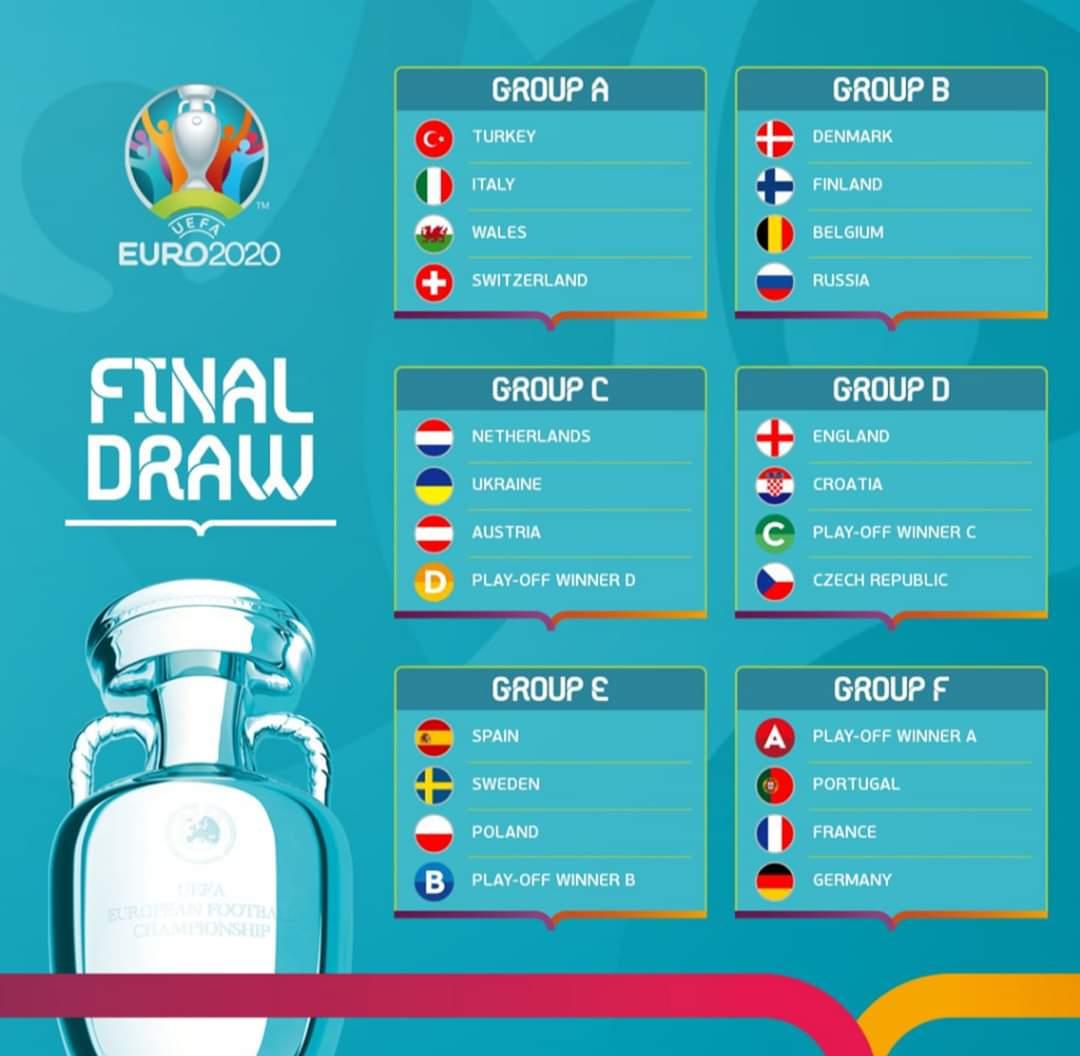 Así se jugará la Eurocopa2020